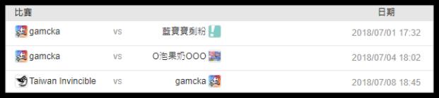 虹彩六號之《暑假打報告也要打老皮盃S3》比賽時間記錄.png