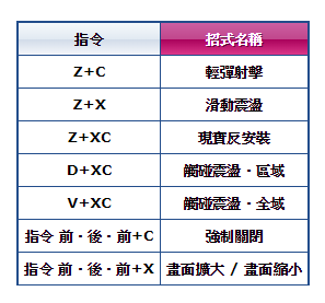 RV 平板電腦_裝備技能.png